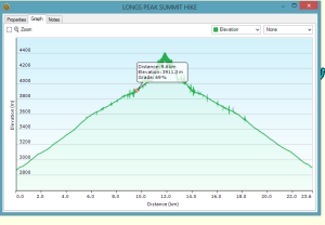 Screenshot of my Garmin data, notice we were at a 69% grade...